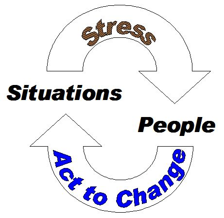 situations_and_people